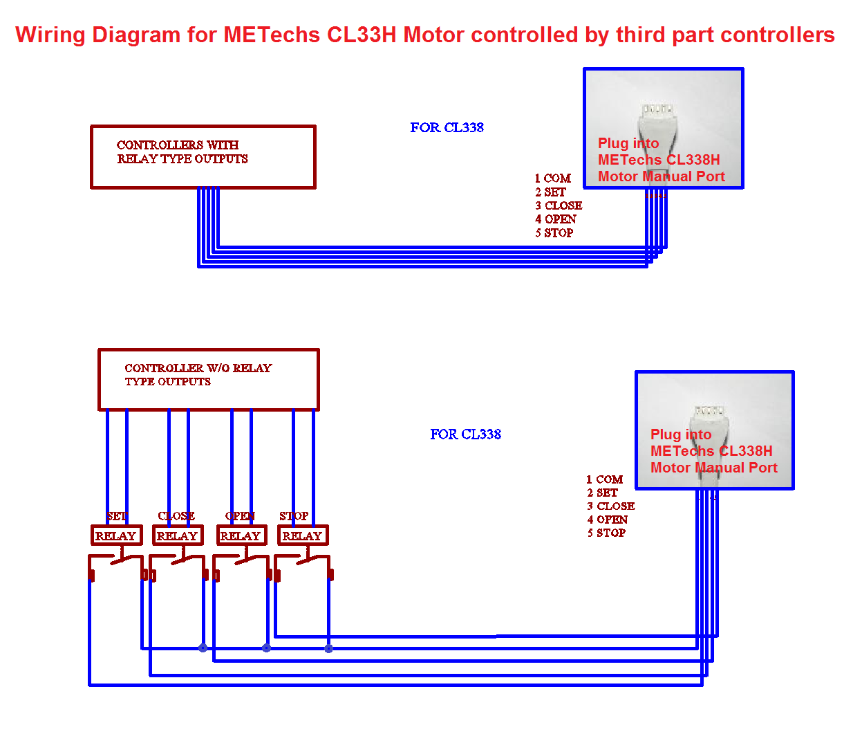 wiring diagram for clh controlled by third part controllers wiring diagram for cl33h controlled by third part controllers
