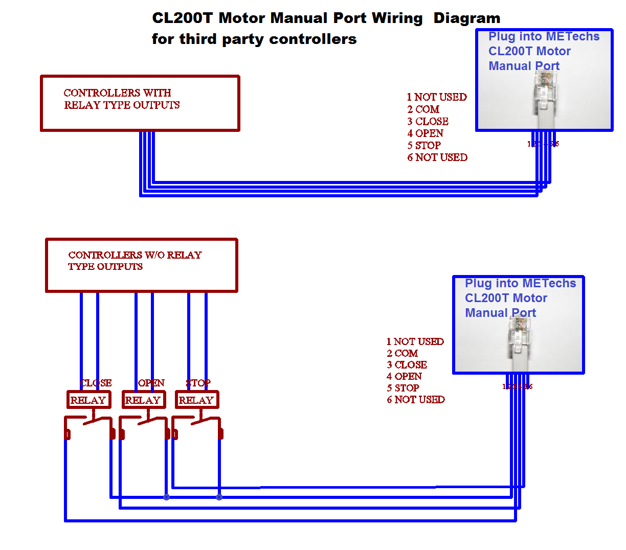 Port_Wiring_Diagram_CL200T_controller wiring diagram for cl200t controlled by third part controller Relay Switch Wiring Diagram at nearapp.co
